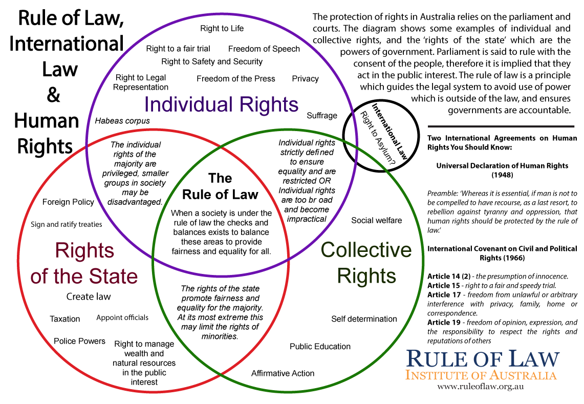 """the protection of affirmative action in the human rights act of 1989 Visible minorities are added to the groups covered by the federal government's affirmative action program section 15 of the charter of rights and freedoms comes into effect this """"equality rights"""" section contains protection against discrimination and makes a provision for special programs whose purpose is the """"amelioration of."""