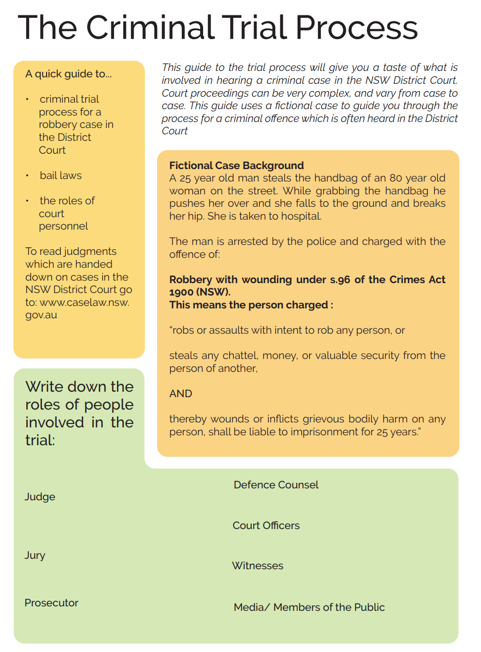 Criminal Trial Process Worksheet