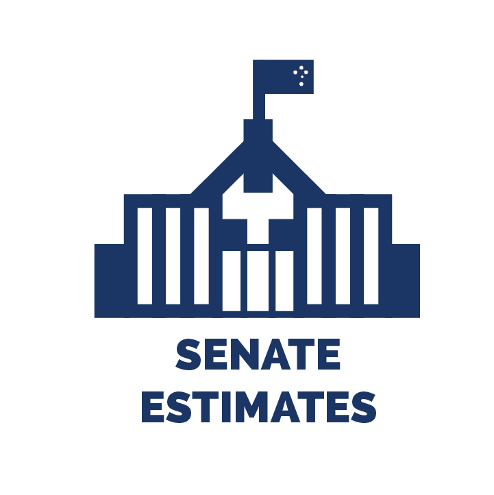 Senate Estimates Survey No.8 – Questions On Notice