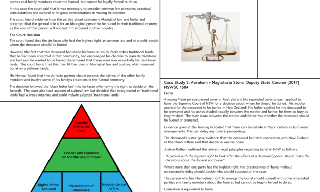Teaching resource – Human Rights