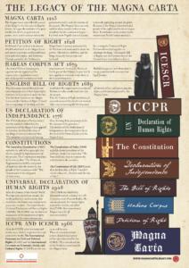 Magna Carta Legacy poster