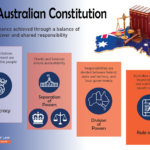 New Constitution resources