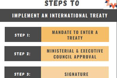 Explainer – The Treaty Process in Australia